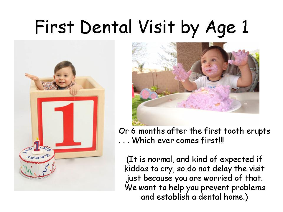 First Dental Visit by Age 1